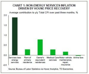 5. Chart 1